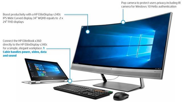 With the introduction of the new HP EliteBook x360 1030 G2